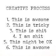 att skapa - creative process