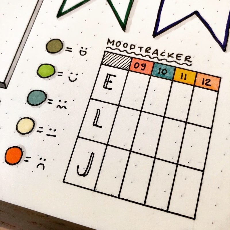 Bullet Journal - moodtracker kids